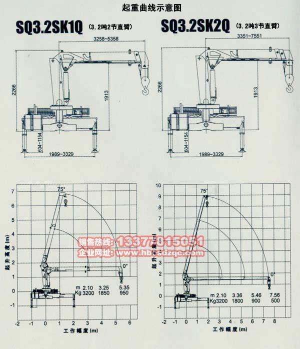 吊机限位器接线图